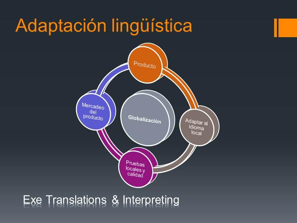 Adaptacion linguistica